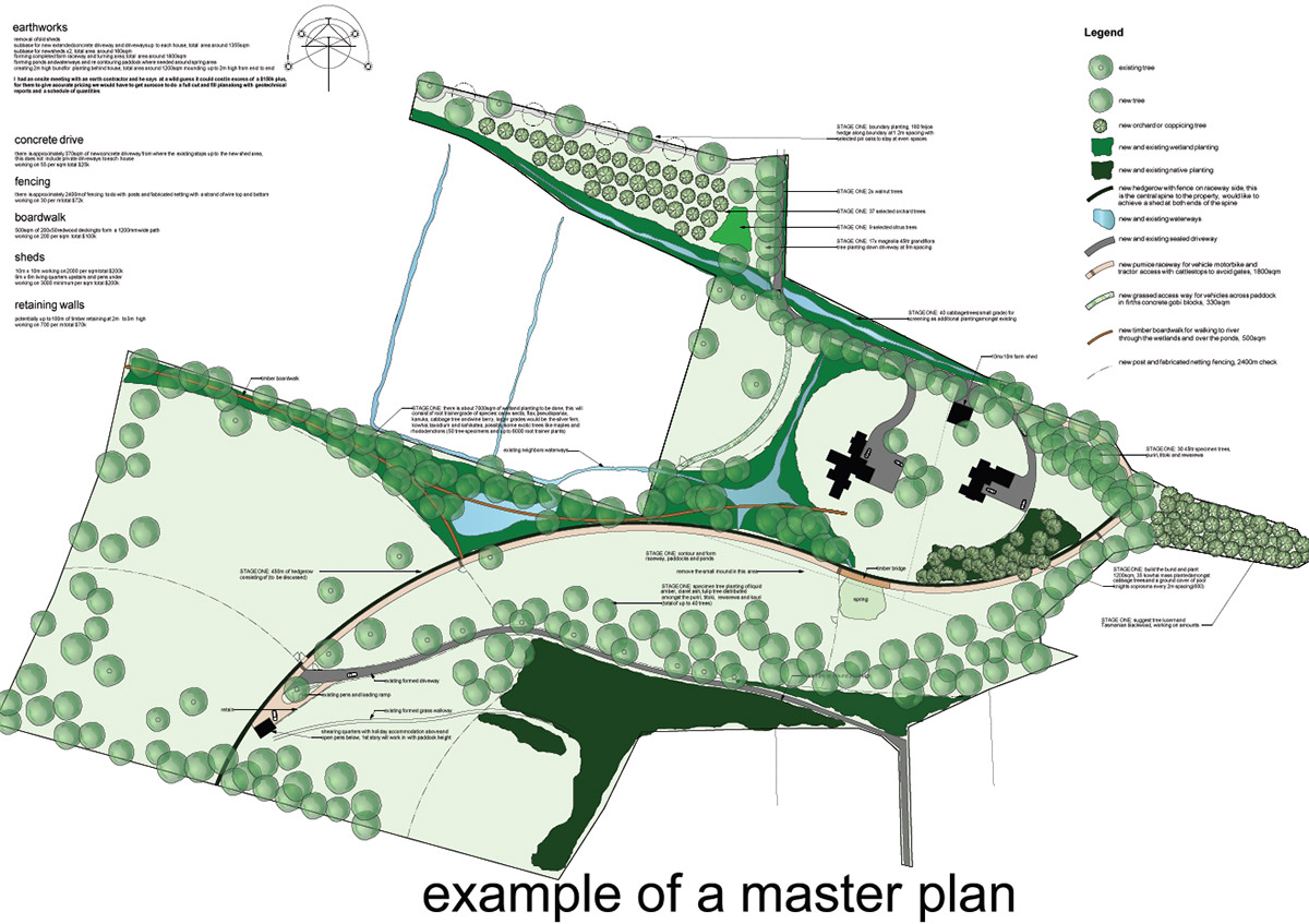Plans for swimming pool and landscape projects for Plan for swimming pool